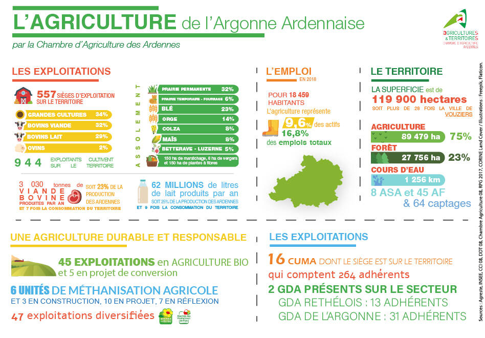 Infographie agriculture.jpg