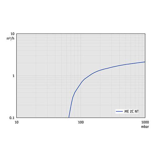 ME 2C NT Pompe à vide tout téflon - Pompe à membrane - VACUUBRAND