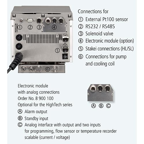Thermostat à circulation SL-6 - 6 litres - Cuve inox 300 °C - JULABO
