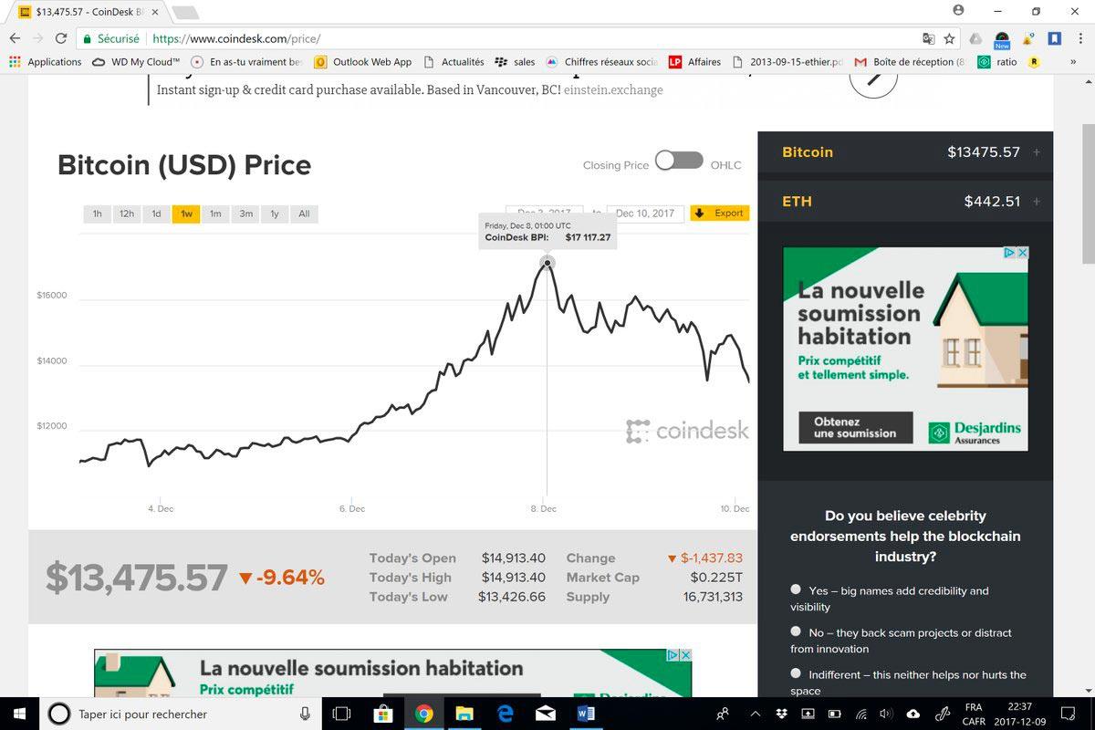 bitcoin chute