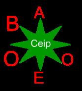 Logo BLAS DE OTERO