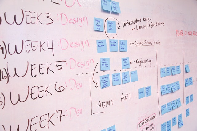 start with smaller project milestones
