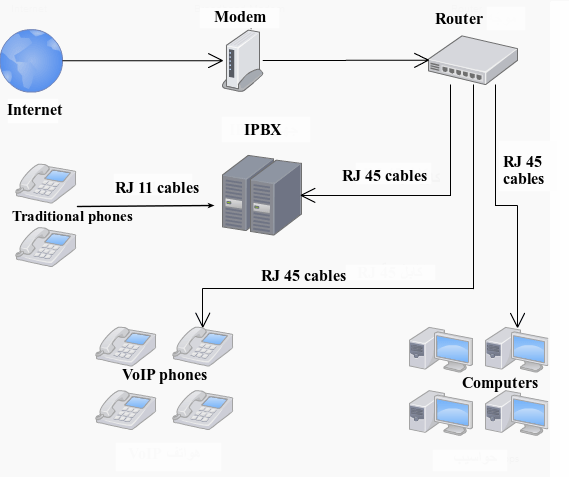 voip-network-diagram-en