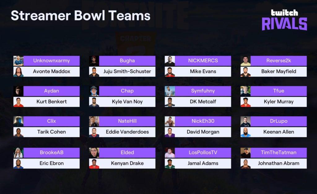 Estos son los equipos de la Fortnite NFL Streamer Bowl.