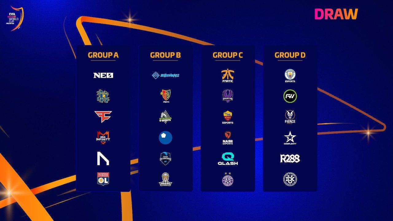 Grupos FIFA eClub World Cup