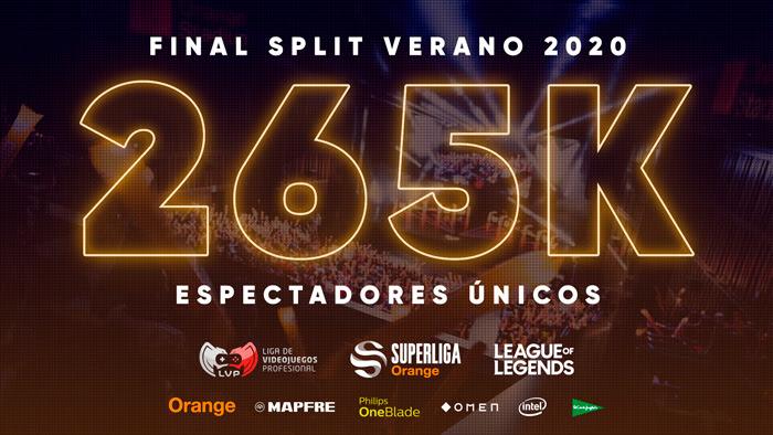 Récord Superliga Orange LoL