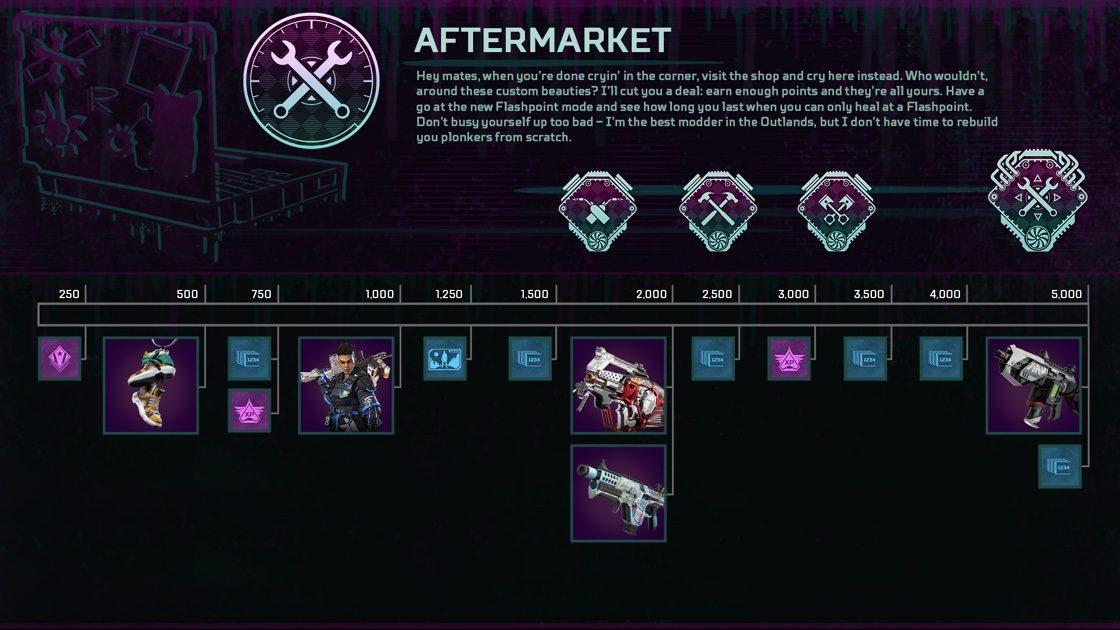 Recompensas Apex Legends Aftermarket
