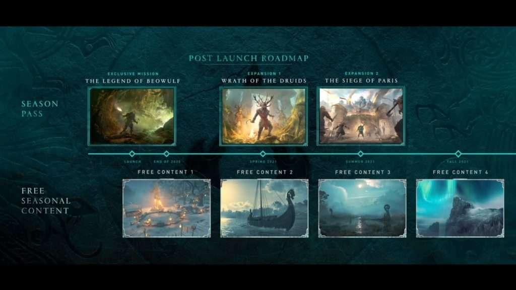 Contenido postlanzamiento Assassin's Creed Valhalla
