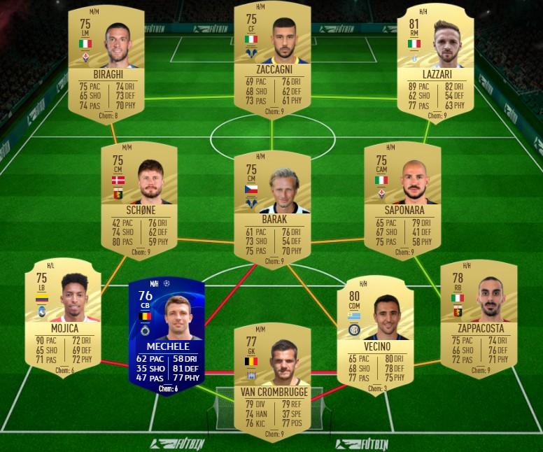Solucion Marquesinas UEFA Real Madrid Inter