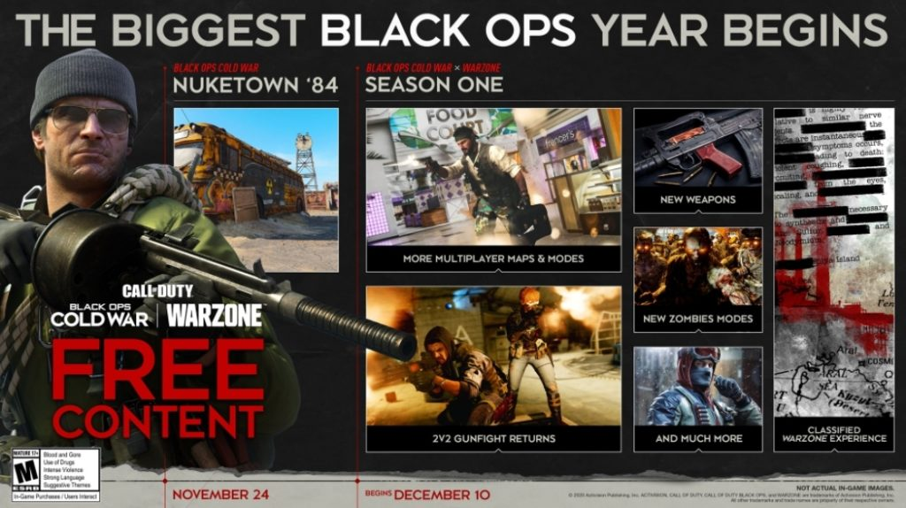Hoja de ruta Black Ops