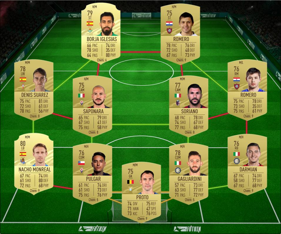 Solución FIFA 21