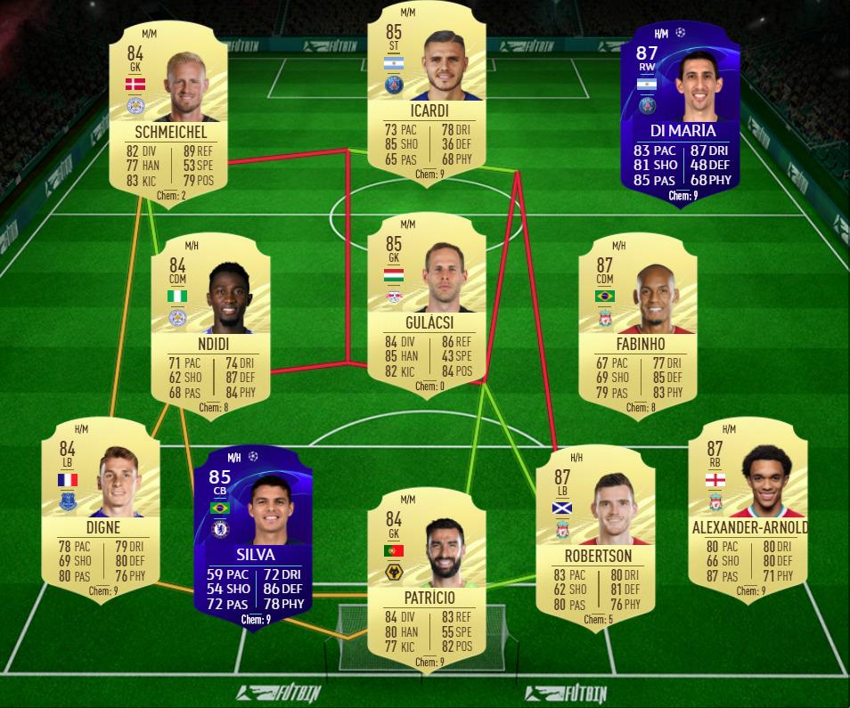 Solución SBC FIFA 21 Lewandowski