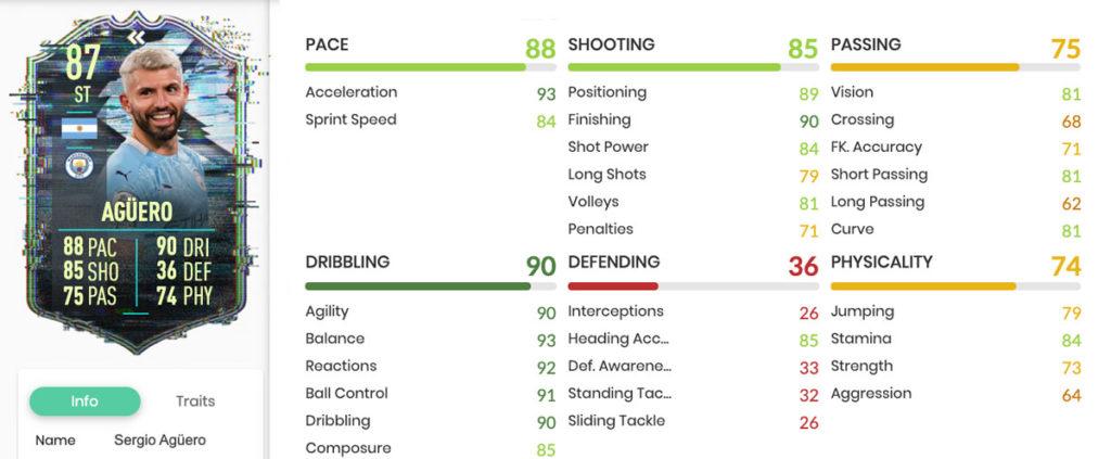 Estadísticas Kun FIFA 21
