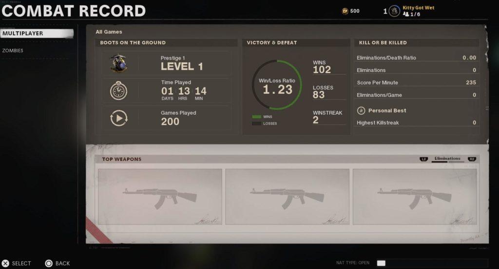Black Ops Cold War prestigio