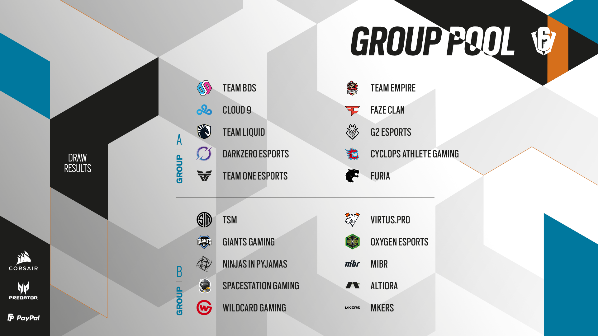 Fase grupos Six Invitational 2021 Rainbow Six