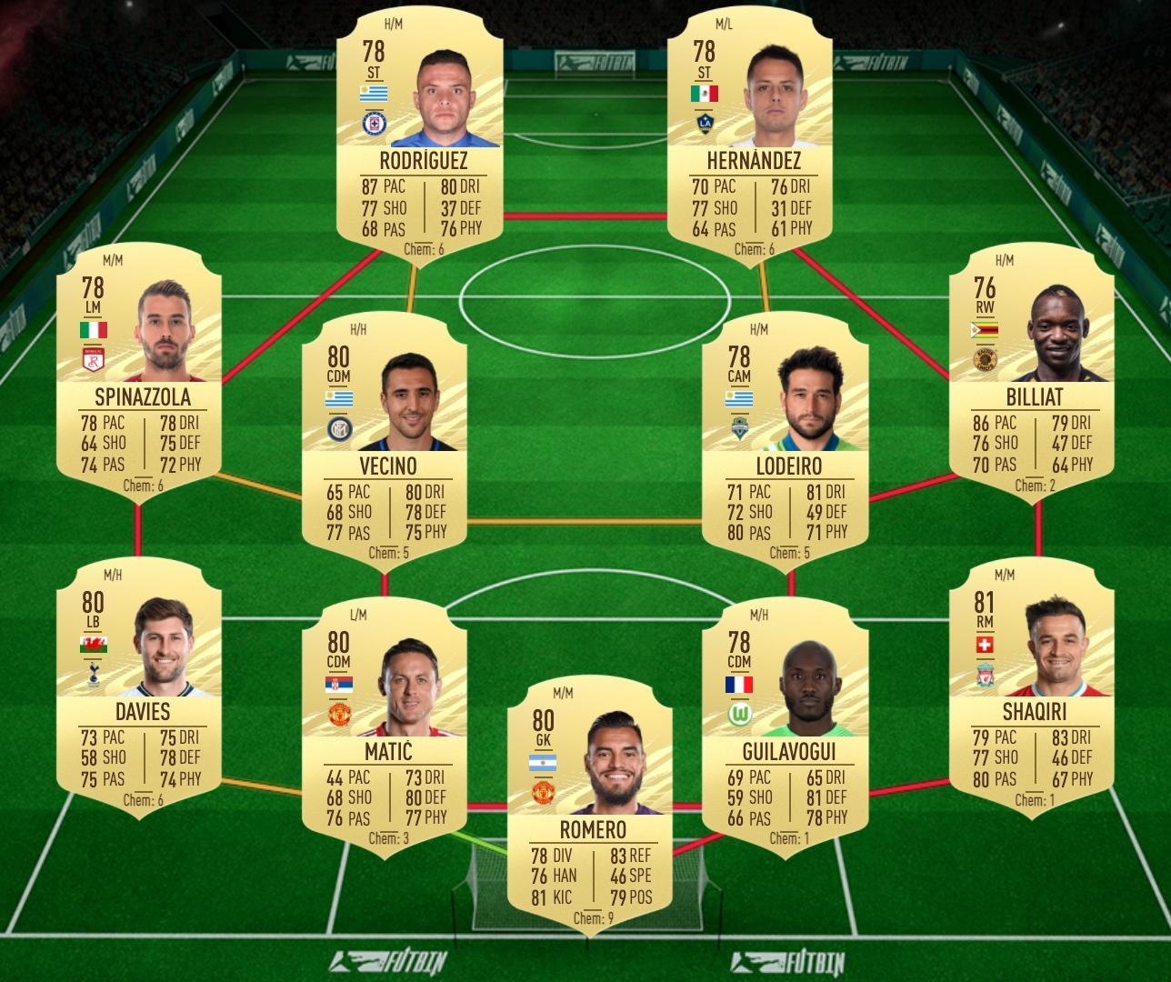 solucion SBC mejora premium premier league fifa 21