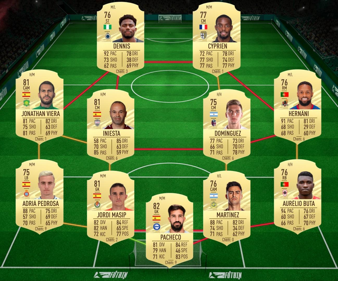 solución SBC FIFA 21 Serie a