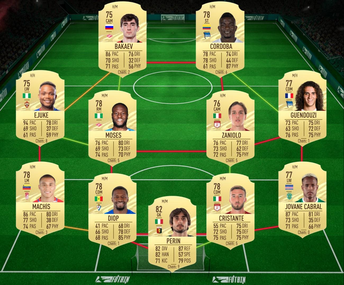 solución SBC Bundesliga