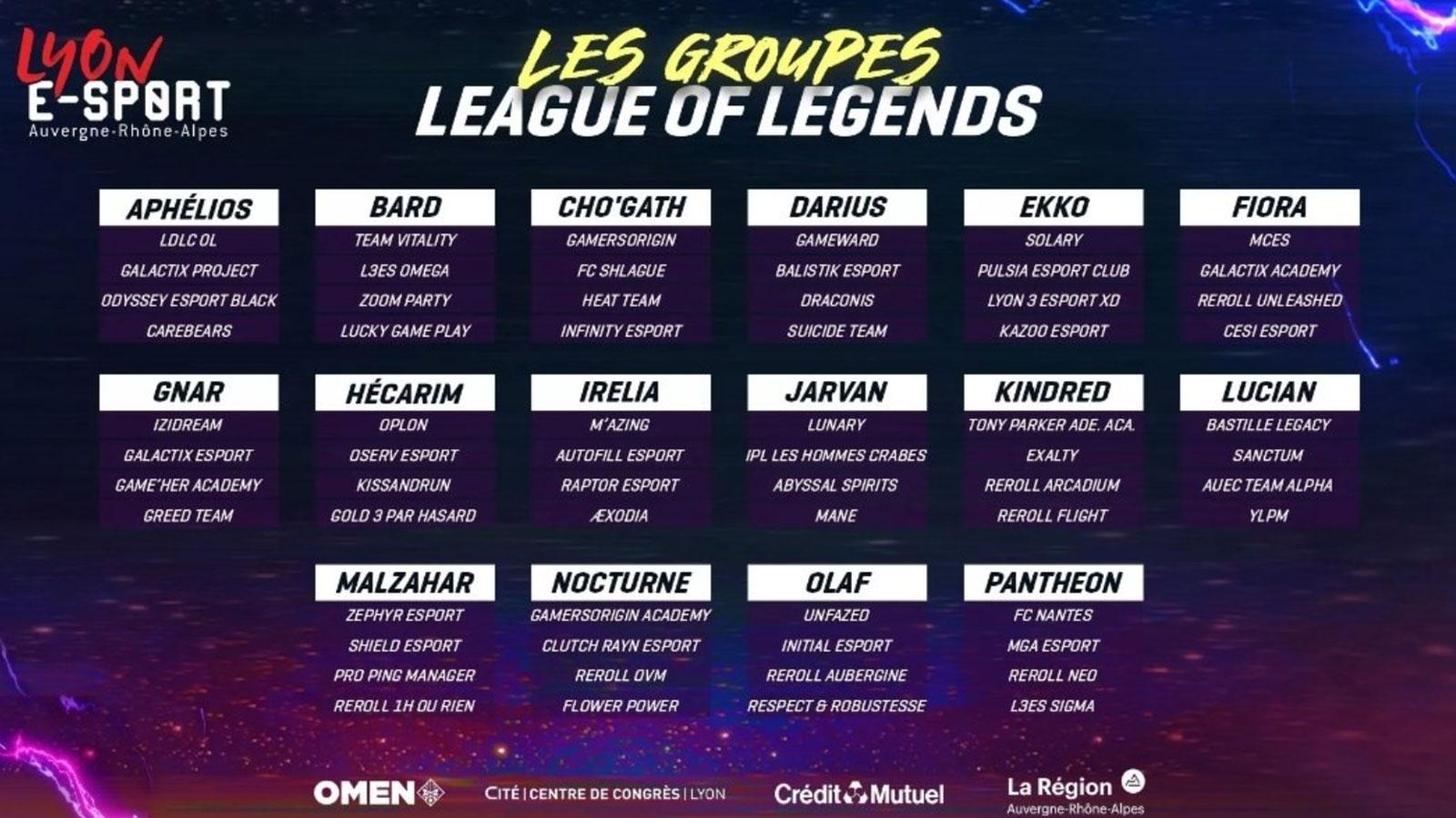 Le groupe dans lequel les MANE vont évoluer à la Lyon e-Sport est connu