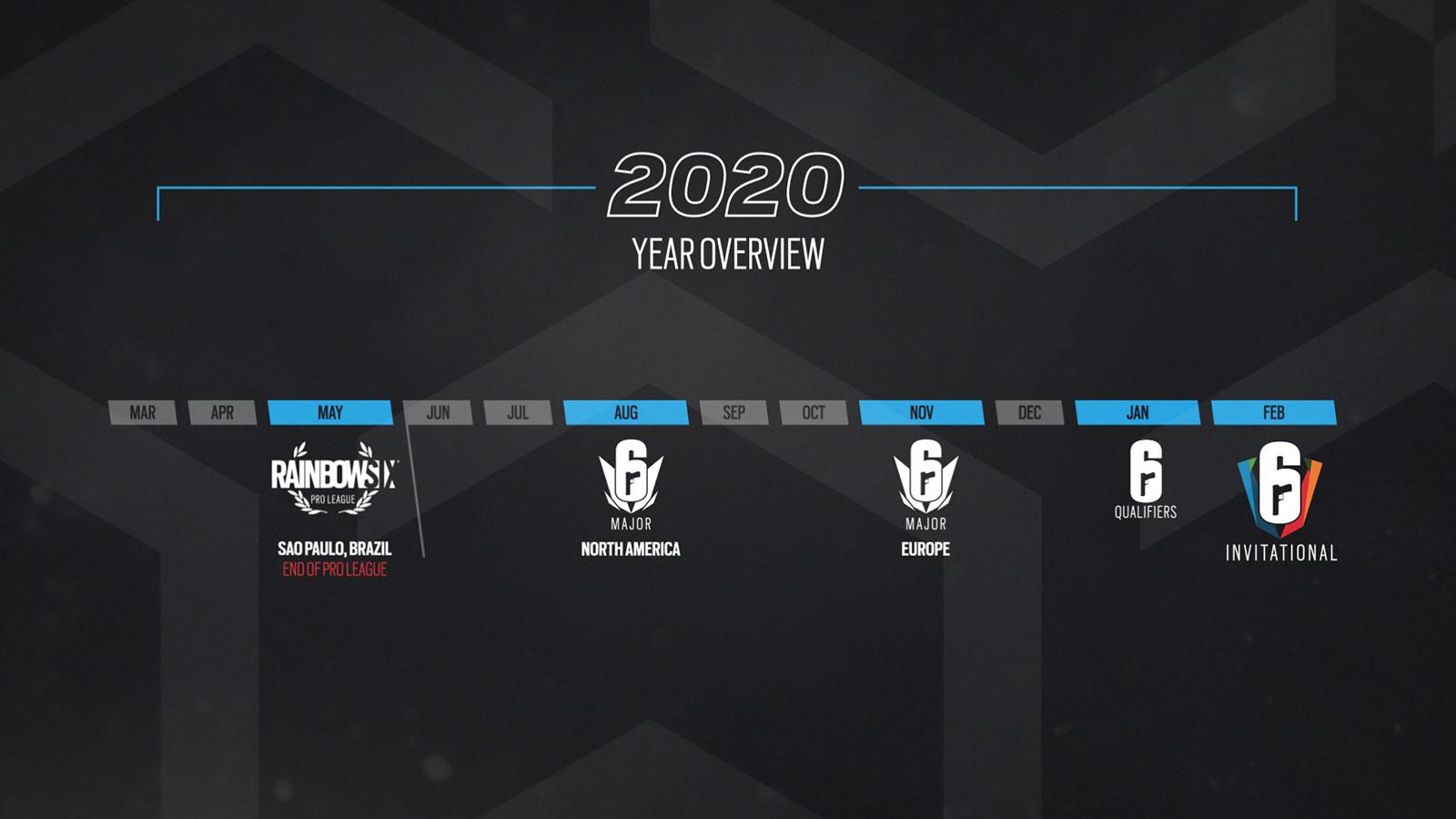 Programme année 2020 R6 Siege Ubisoft