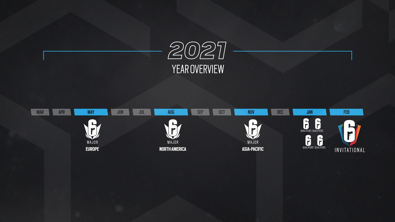 Programme année 2021 R6 Siege Ubisoft