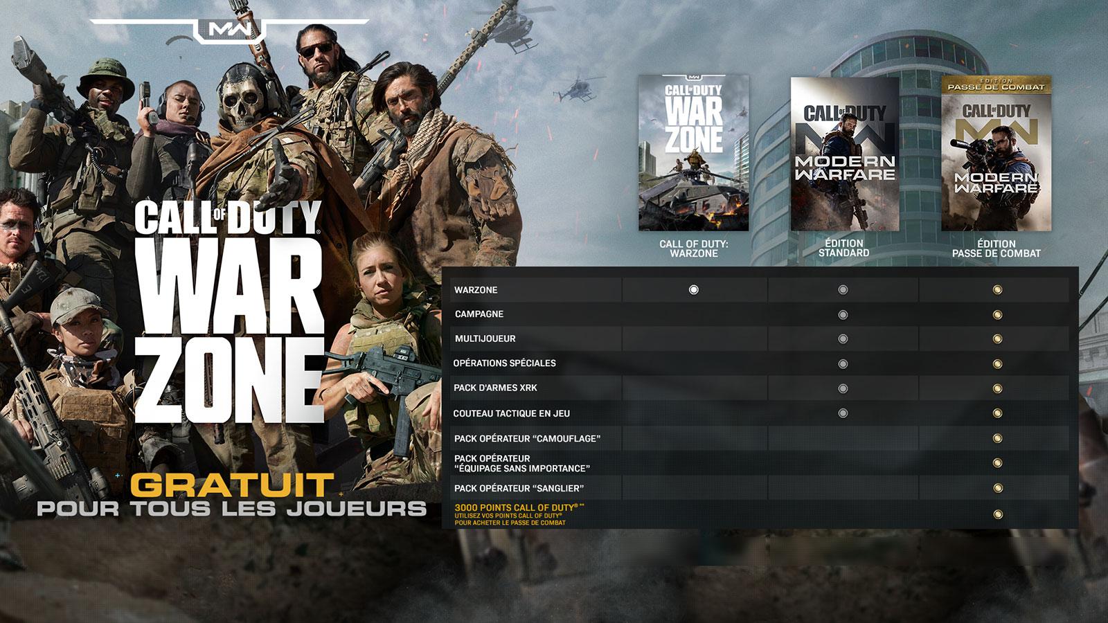 Warzone sera disponible gratuitement pour tous les joueurs