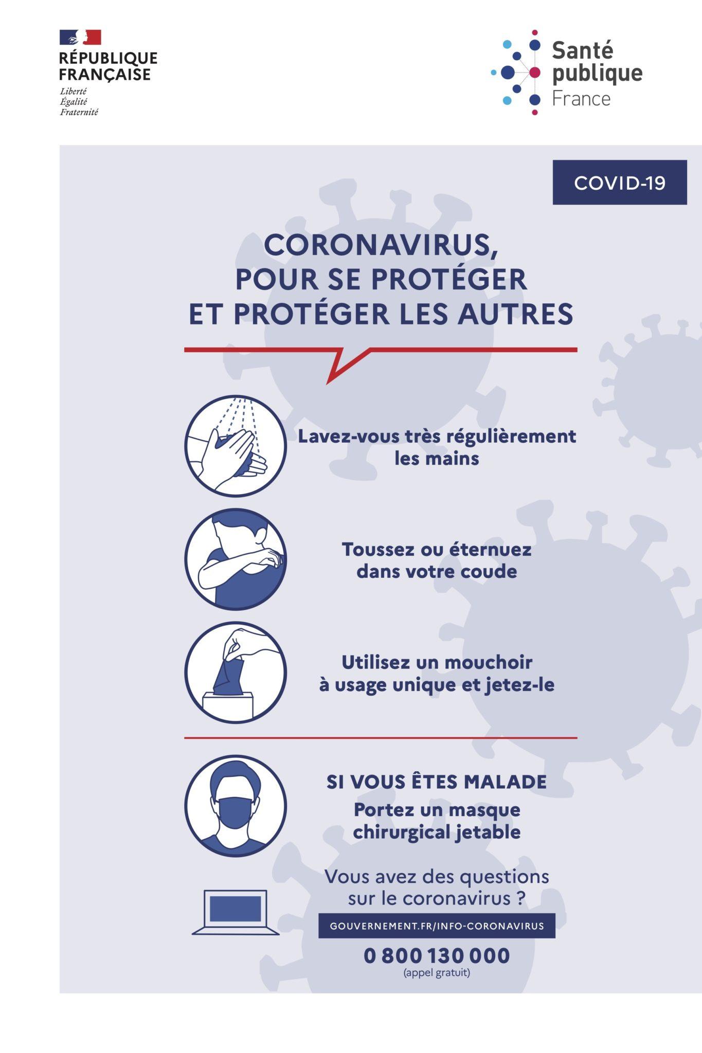 Consignes hygiènes Santé Publique France