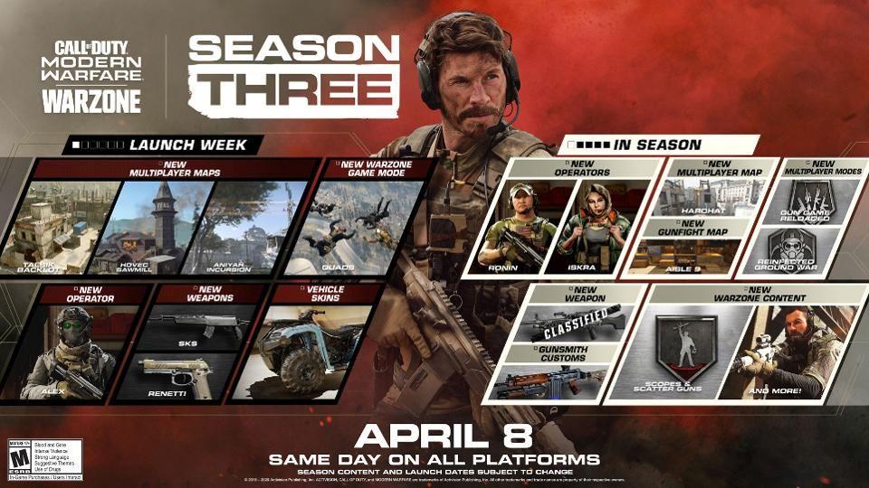 CoD Modern Warfare Saison 3 roadmap Infinit Ward Activision