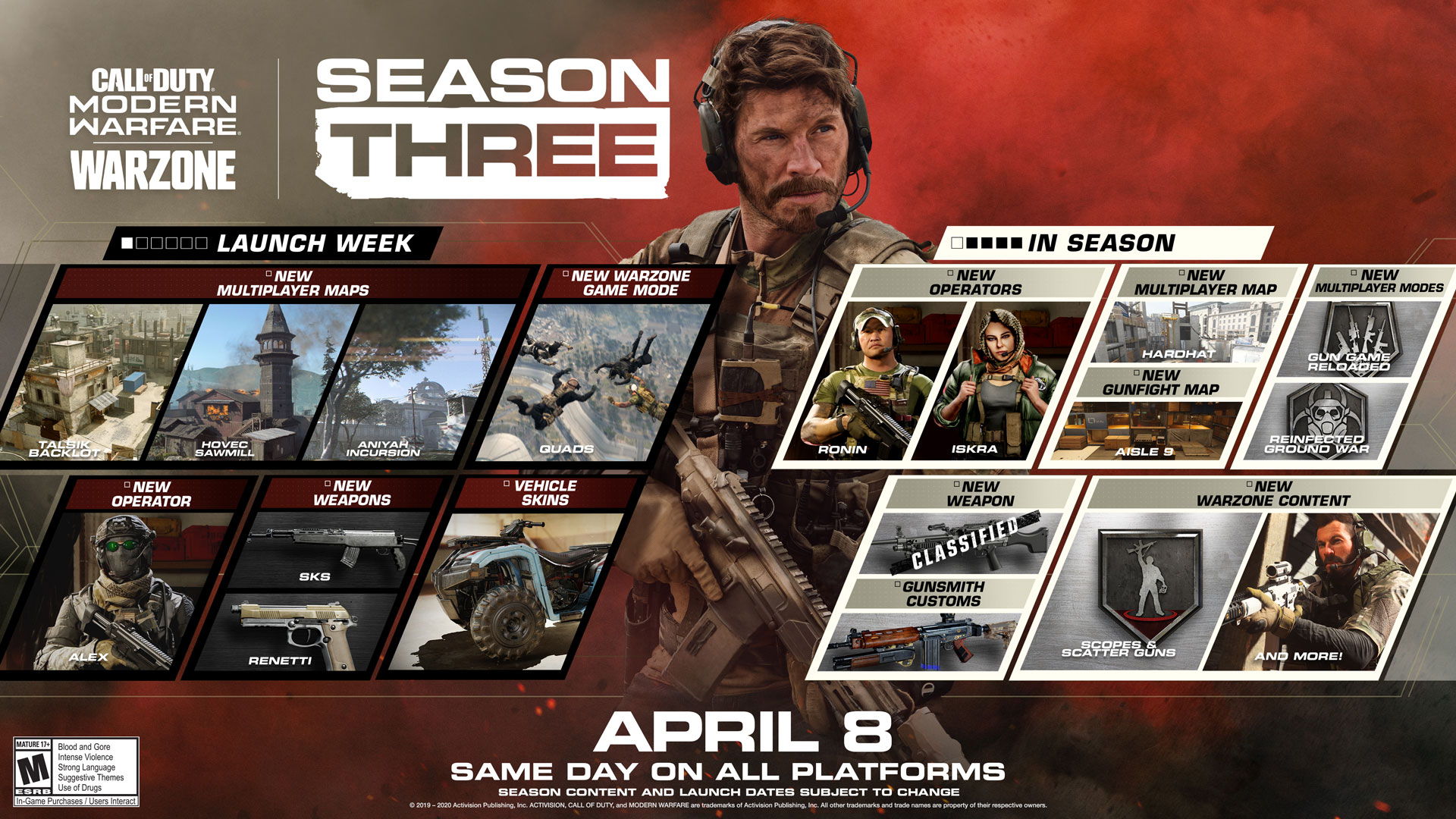 Call of Duty Modern Warfare Saison 3 roadmap Infinity Ward