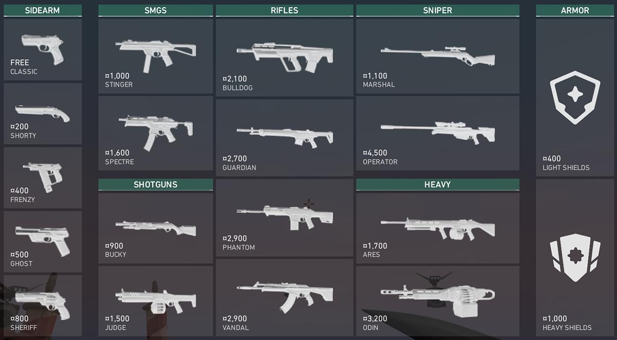 Armes de Valorant