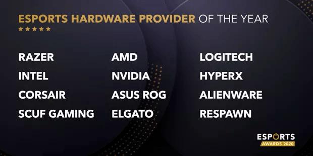 Esports Awards hardware