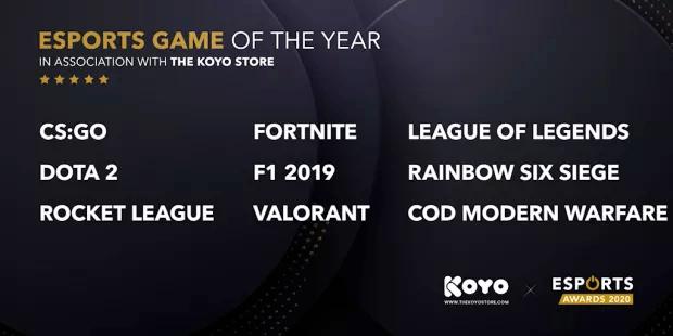 Esports Awards game