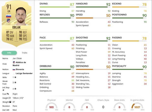 Jan Oblak dans FIFA 21