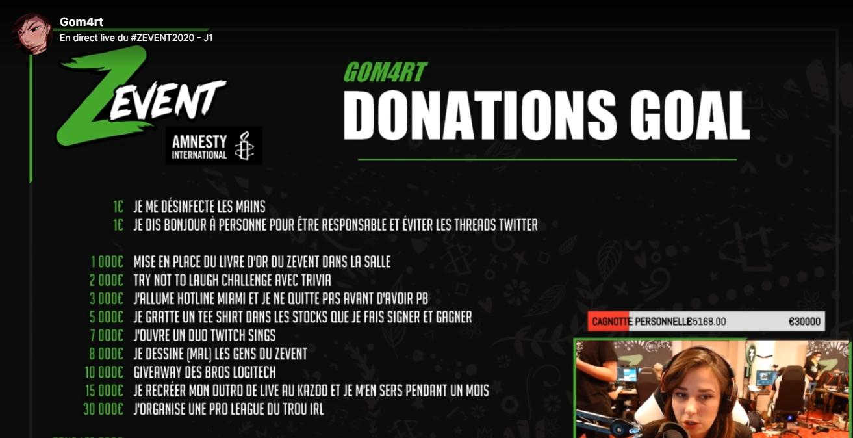 Les donations goals de Gom4rt