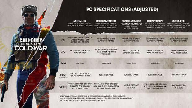 Configuration PC minimum pour jouer à Cold War sur PC