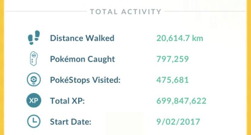 Stats Pokémon GO de FLeeceKing