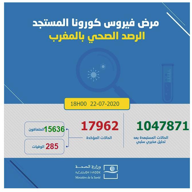احصائيات كورونا  بالمغرب 22-07-2020