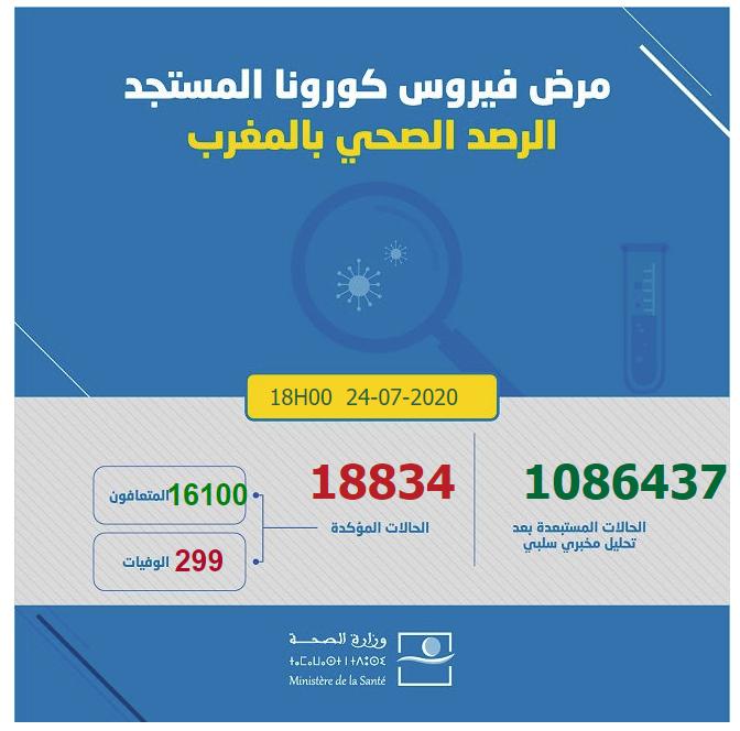 احصائيات كورونا  بالمغرب 24-07-2020