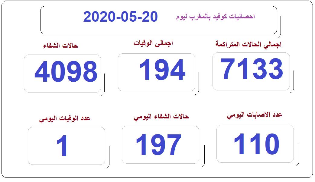 covid 20-05-2020