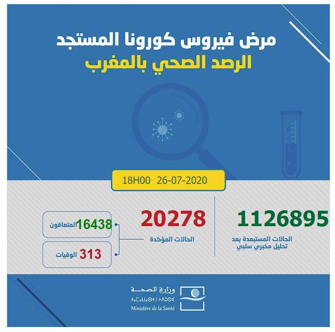 احصائيات كورونا  بالمغرب 26-07-2020