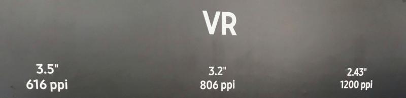 Display Week 2018 : comparaison des nouveaux écrans VR chez Samsung, JDI et LG - 6