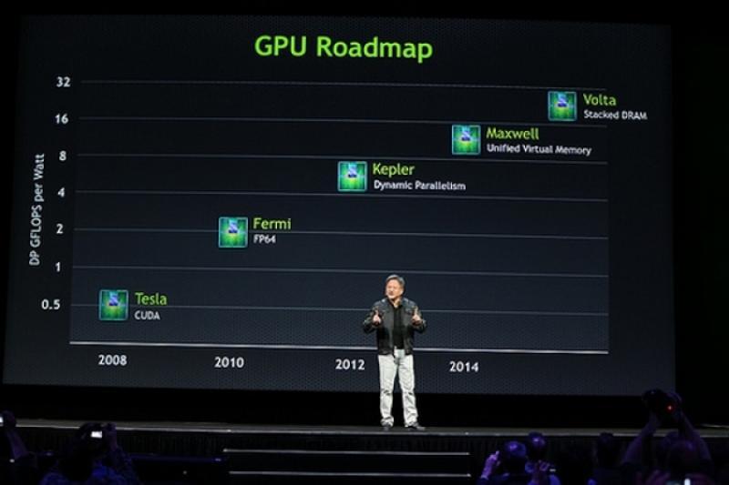 """NVIDIA : """"Pas de nouvelle carte graphique pendant longtemps"""" - 2"""