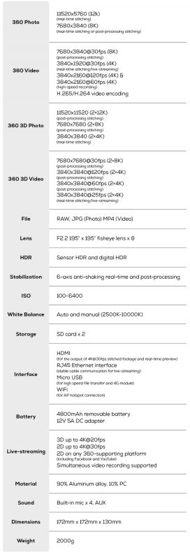 Gros succès pour la caméra Detu MAX sur Kickstarter - 6