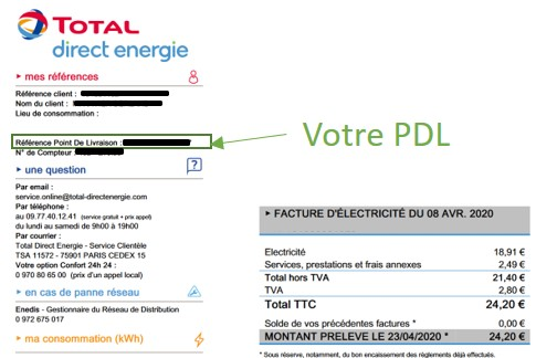 Point de livraison sur une facture total direct énergie