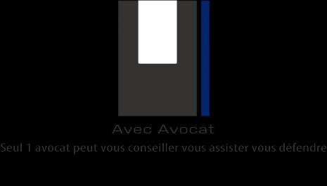 Divorcer à l'amiable: les avocats du GIE Avec Avocat vous accompagnent.