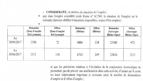 La situation de l'emploi : l'opposabilité des chiffres de Pôle Emploi aux étrangers