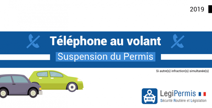Portable au volant et suspension de permis