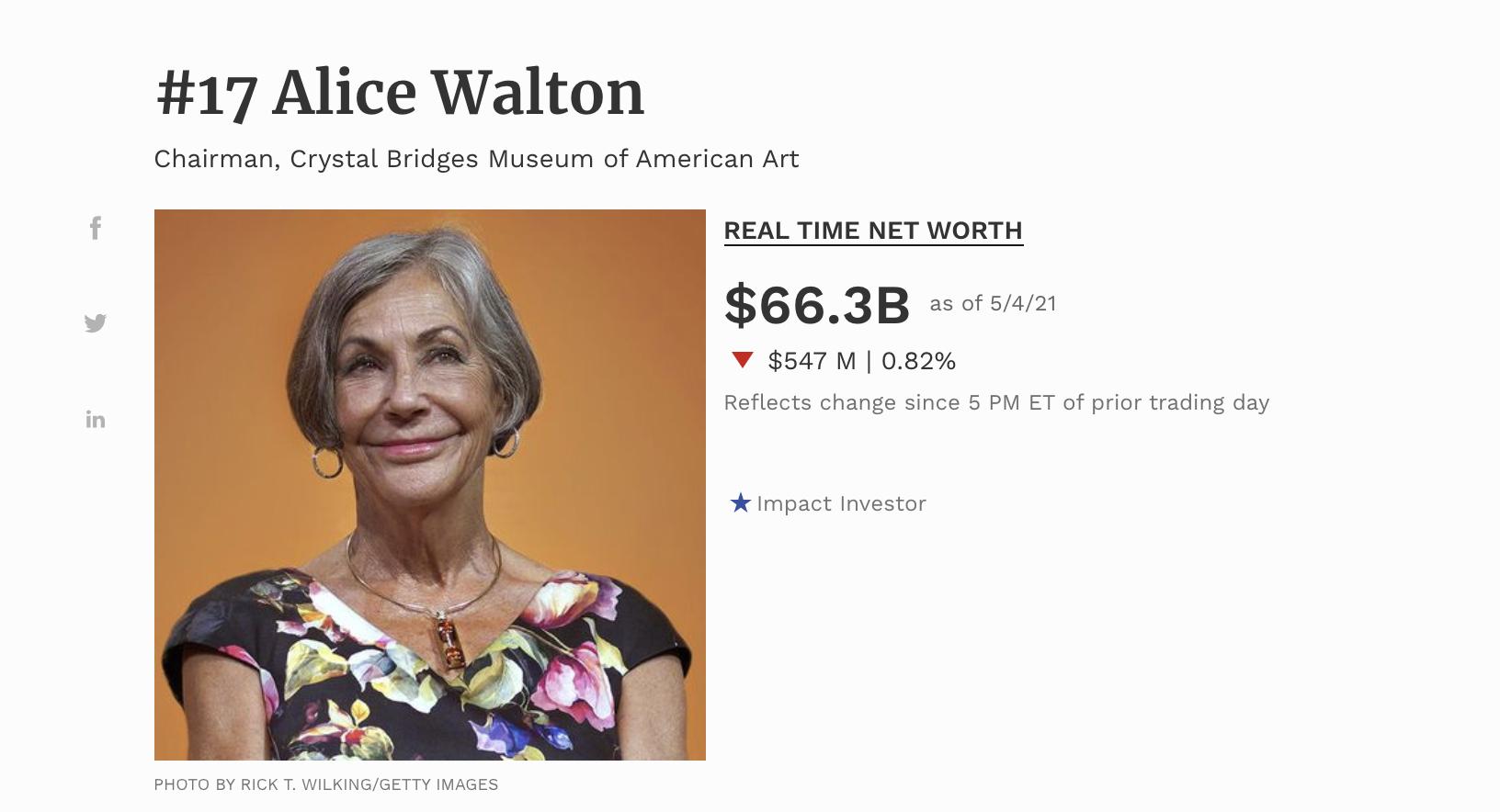 Richesse évaluée d'Alice Walton