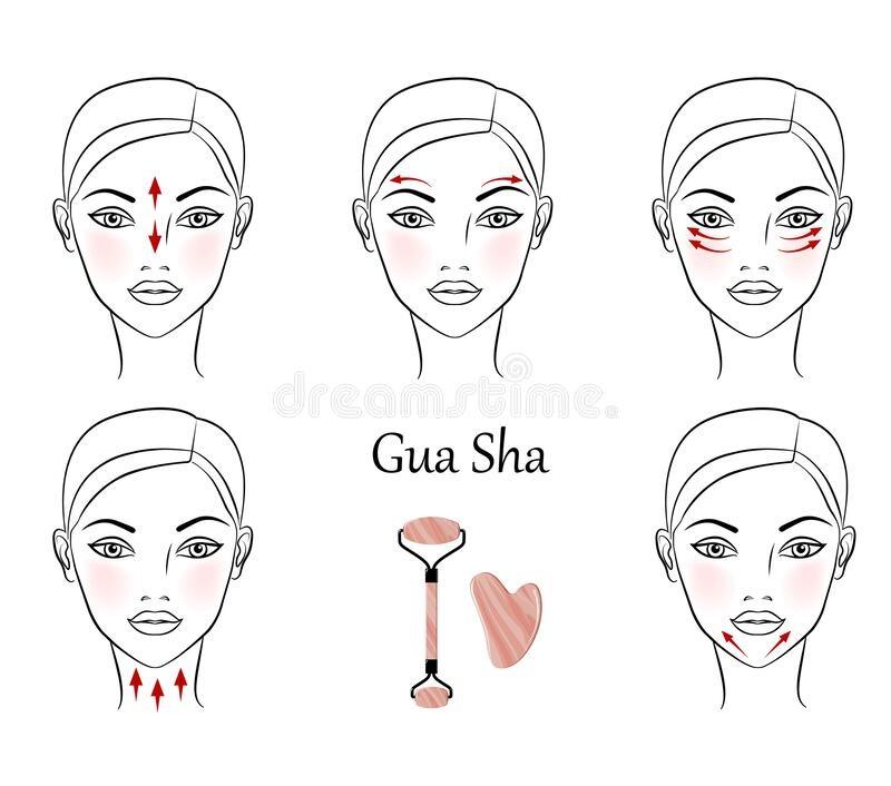 gua sha application