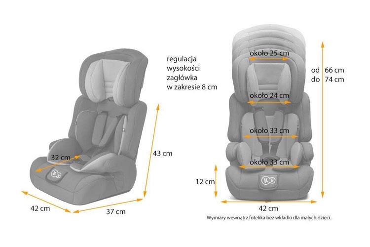 Kinderkraft Comfort Up test